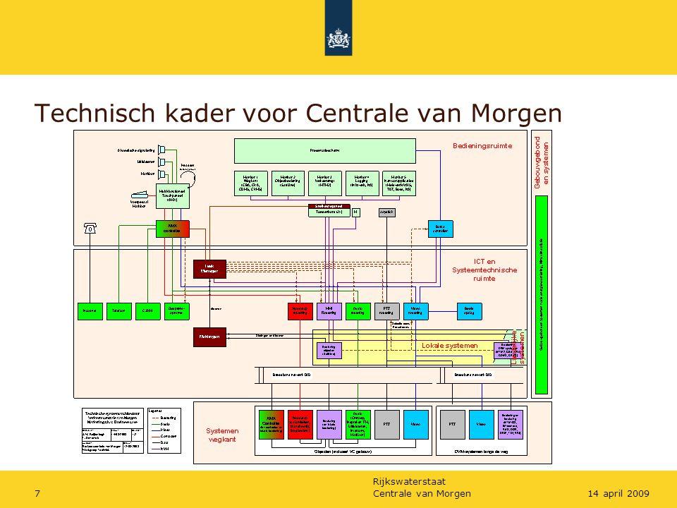 Rijkswaterstaat Centrale van Morgen814 april 20098 Rijkswaterstaat De toonaangevende, publieksgerichte en duurzame uitvoeringsorganisatie van de overheid.