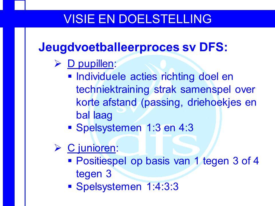 VISIE EN DOELSTELLING Jeugdvoetballeerproces sv DFS:  D pupillen:  Individuele acties richting doel en techniektraining strak samenspel over korte afstand (passing, driehoekjes en bal laag  Spelsystemen 1:3 en 4:3  C junioren:  Positiespel op basis van 1 tegen 3 of 4 tegen 3  Spelsystemen 1:4:3:3