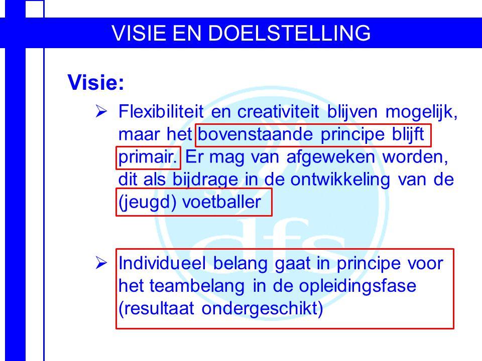 VISIE EN DOELSTELLING Visie:  Flexibiliteit en creativiteit blijven mogelijk, maar het bovenstaande principe blijft primair.