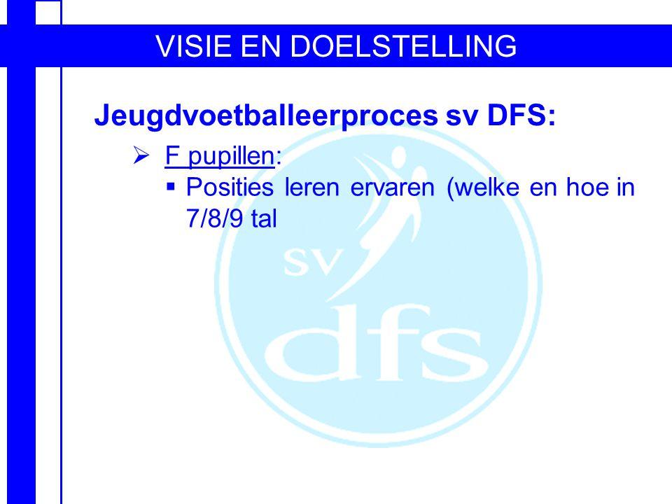 VISIE EN DOELSTELLING Jeugdvoetballeerproces sv DFS:  F pupillen:  Posities leren ervaren (welke en hoe in 7/8/9 tal