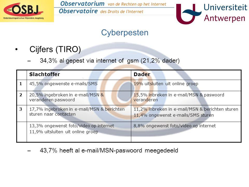 •Cijfers (TIRO) –34,3% al gepest via internet of gsm (21,2% dader) –43,7% heeft al e-mail/MSN-paswoord meegedeeld Cyberpesten SlachtofferDader 145,5%