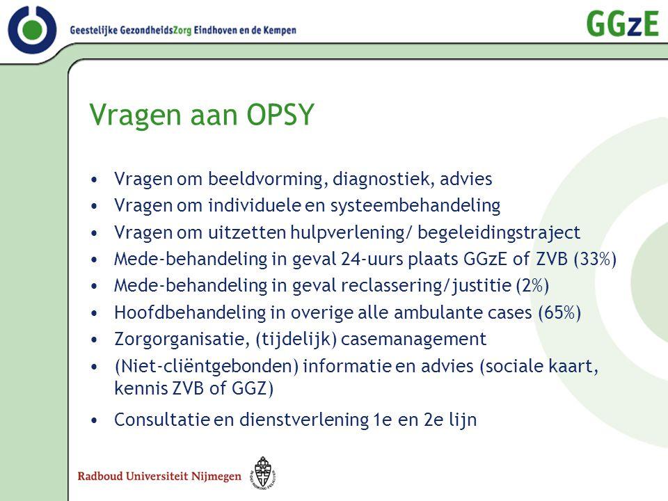 Vragen aan OPSY •Vragen om beeldvorming, diagnostiek, advies •Vragen om individuele en systeembehandeling •Vragen om uitzetten hulpverlening/ begeleid
