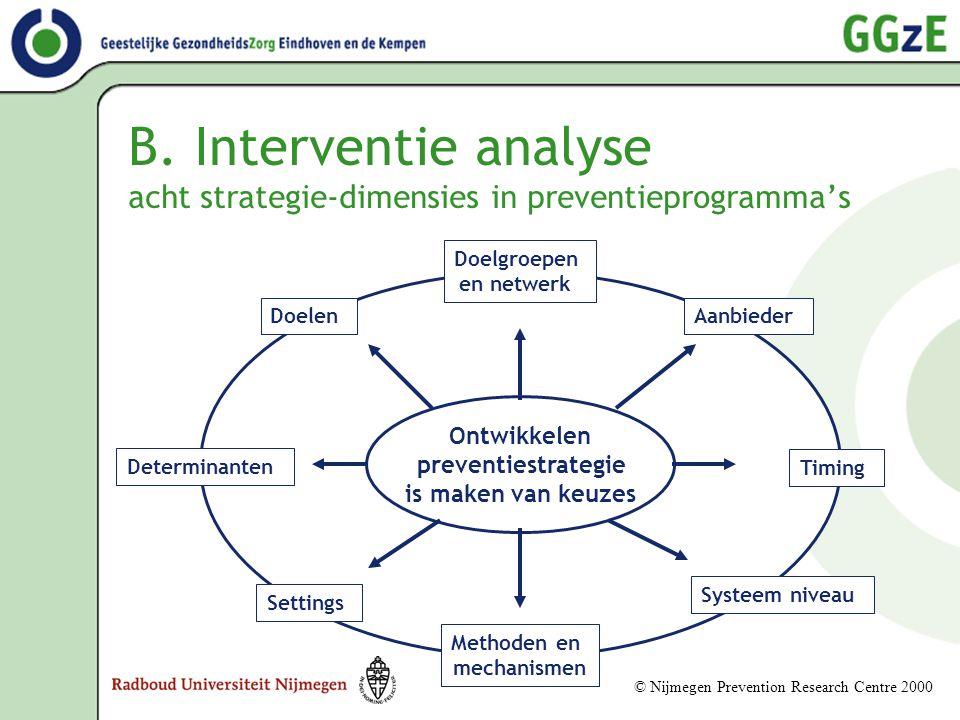 B. Interventie analyse acht strategie-dimensies in preventieprogramma's Ontwikkelen preventiestrategie is maken van keuzes Doelgroepen en netwerk Syst