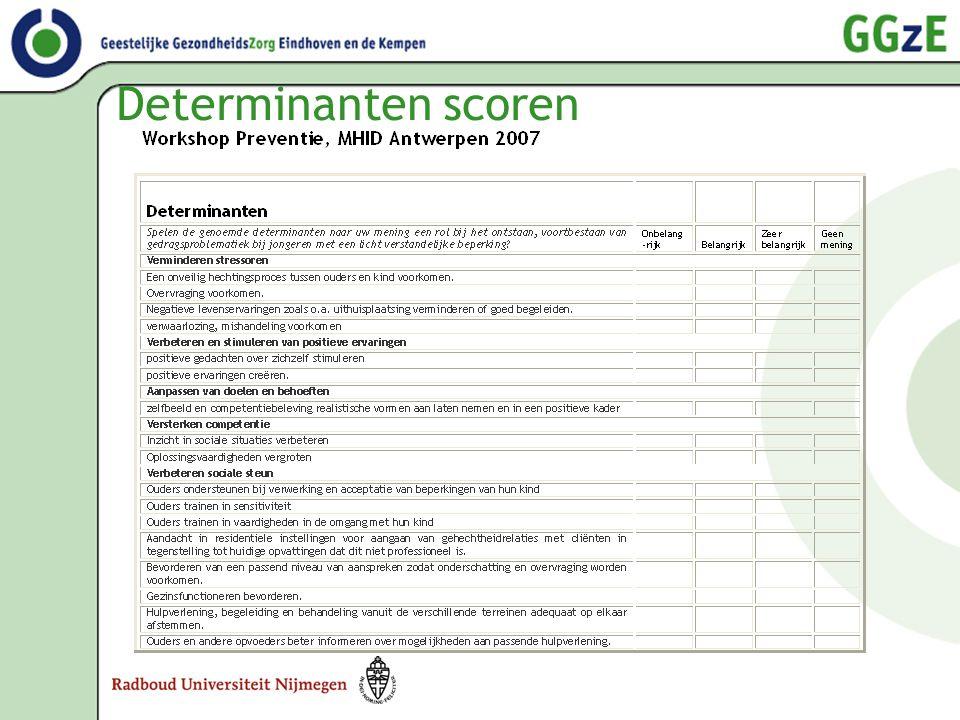 Determinanten scoren