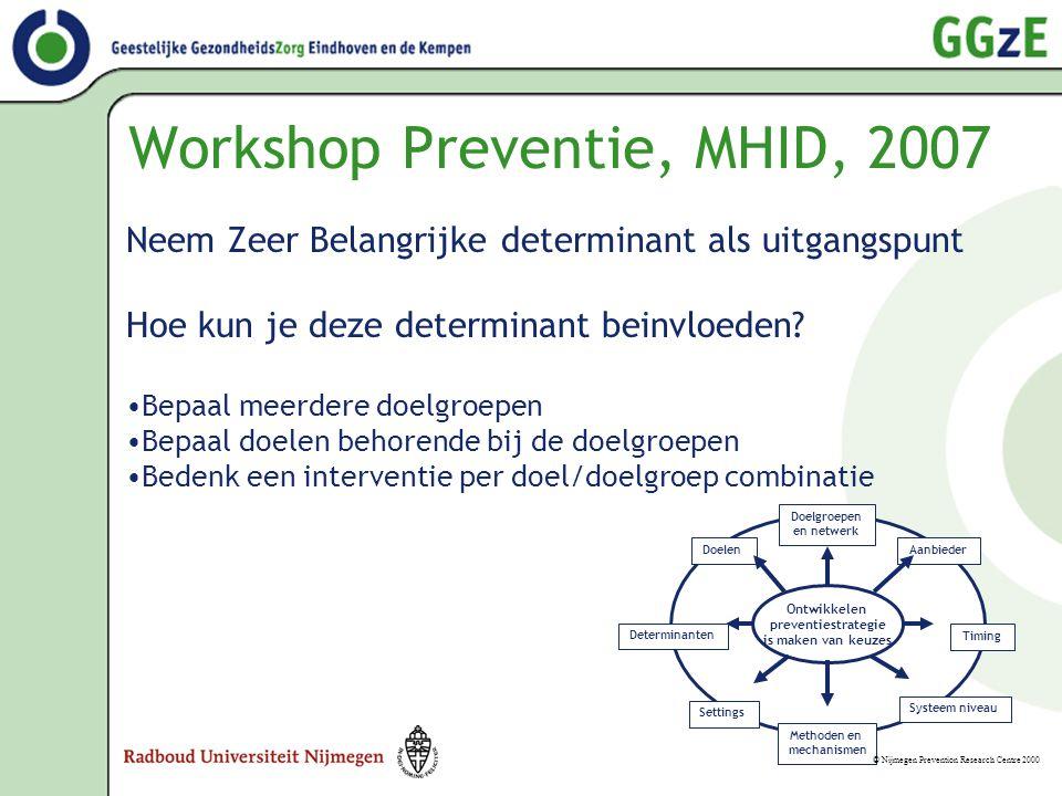 Workshop Preventie, MHID, 2007 Ontwikkelen preventiestrategie is maken van keuzes Doelgroepen en netwerk Systeem niveau Timing Determinanten Aanbieder