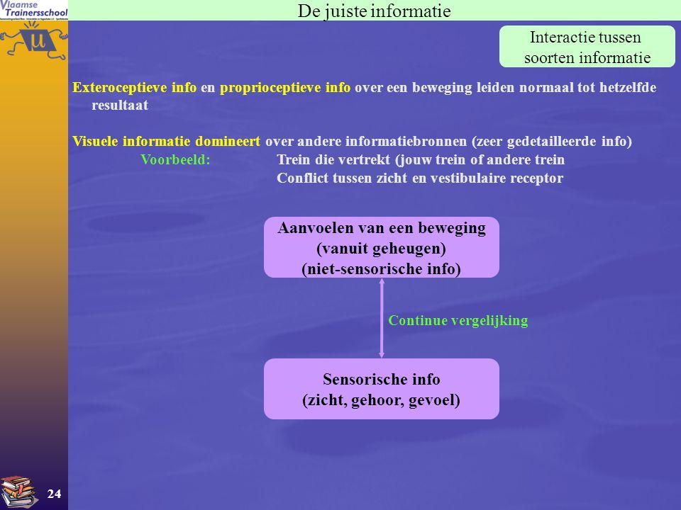 24 De juiste informatie Interactie tussen soorten informatie Exteroceptieve info en proprioceptieve info over een beweging leiden normaal tot hetzelfd