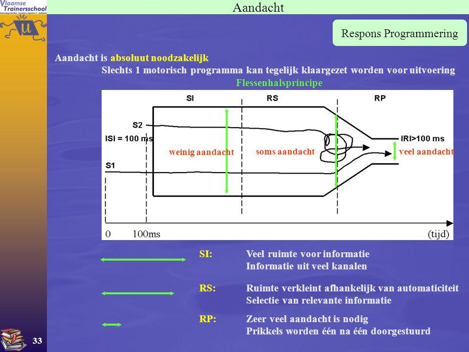33 Aandacht Respons Programmering Aandacht is absoluut noodzakelijk Slechts 1 motorisch programma kan tegelijk klaargezet worden voor uitvoering Fless
