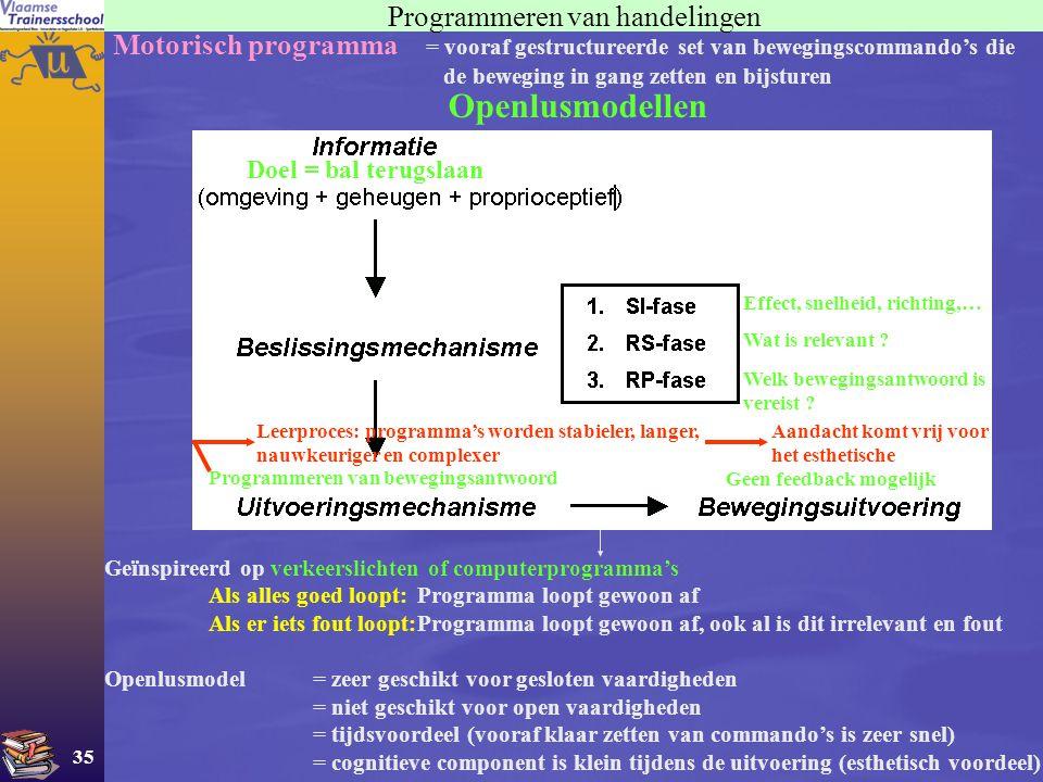 35 Programmeren van handelingen Motorisch programma = vooraf gestructureerde set van bewegingscommando's die de beweging in gang zetten en bijsturen O