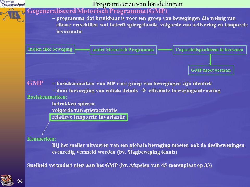 36 Programmeren van handelingen Gegeneraliseerd Motorisch Programma (GMP) = programma dat bruikbaar is voor een groep van bewegingen die weinig van el