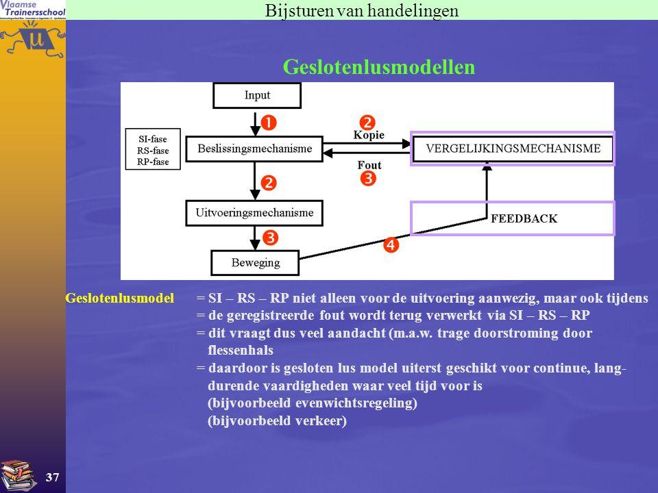 37 Bijsturen van handelingen       Geslotenlusmodellen Geslotenlusmodel= SI – RS – RP niet alleen voor de uitvoering aanwezig, maar ook tijdens