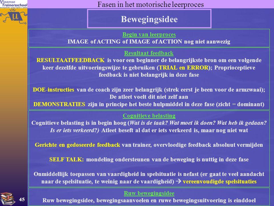 45 Fasen in het motorische leerproces Bewegingsidee Begin van leerproces IMAGE of ACTING of IMAGE of ACTION nog niet aanwezig Resultaat feedback RESUL