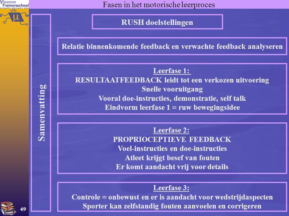 49 Fasen in het motorische leerproces Samenvatting RUSH doelstellingen Relatie binnenkomende feedback en verwachte feedback analyseren Leerfase 1: RES