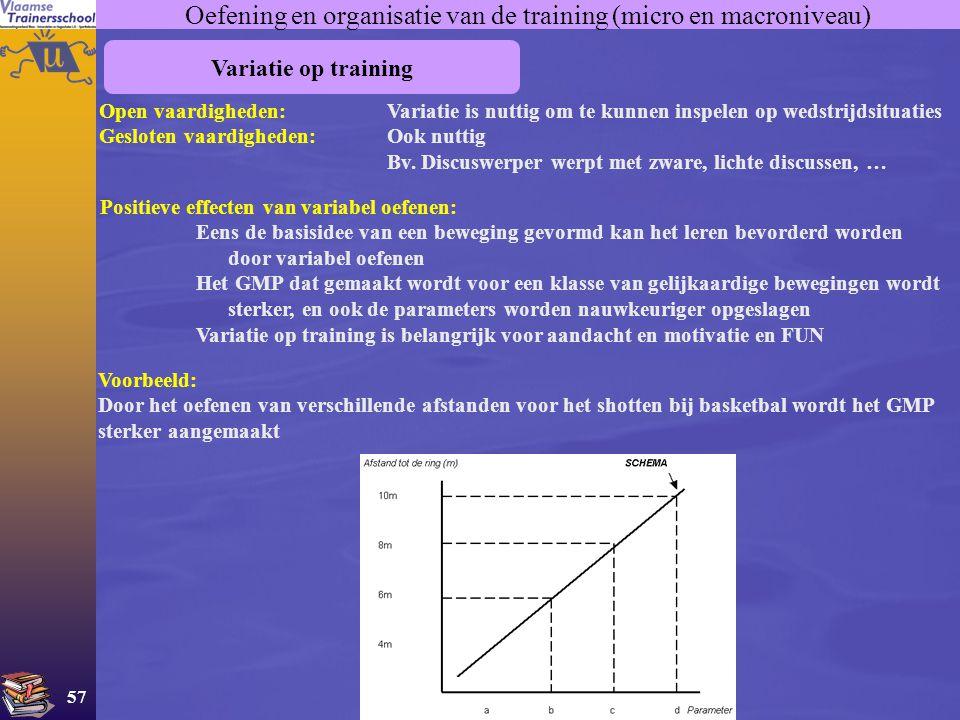 57 Oefening en organisatie van de training (micro en macroniveau) Variatie op training Open vaardigheden:Variatie is nuttig om te kunnen inspelen op w