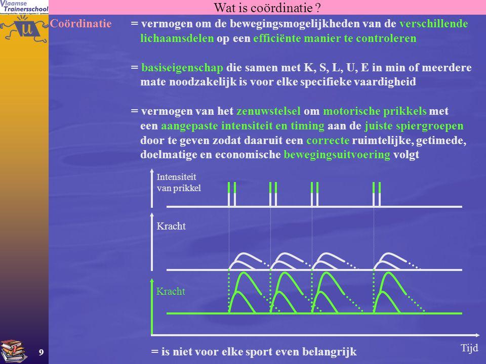 9 Wat is coördinatie ? Coördinatie = vermogen om de bewegingsmogelijkheden van de verschillende lichaamsdelen op een efficiënte manier te controleren