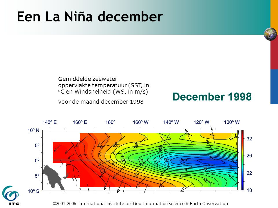 ©2001-2006 International Institute for Geo-Information Science & Earth Observation Een La Niña december Gemiddelde zeewater oppervlakte temperatuur (SST, in o C en Windsnelheid (WS, in m/s) voor de maand december 1998