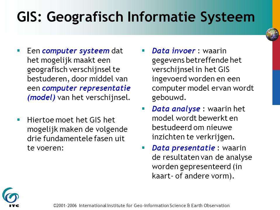 ©2001-2006 International Institute for Geo-Information Science & Earth Observation GIS, databases en kaarten  Ruimtelijke databases  Om representaties van geografische verschijnse- len op te slaan ten behoeve van GIS.