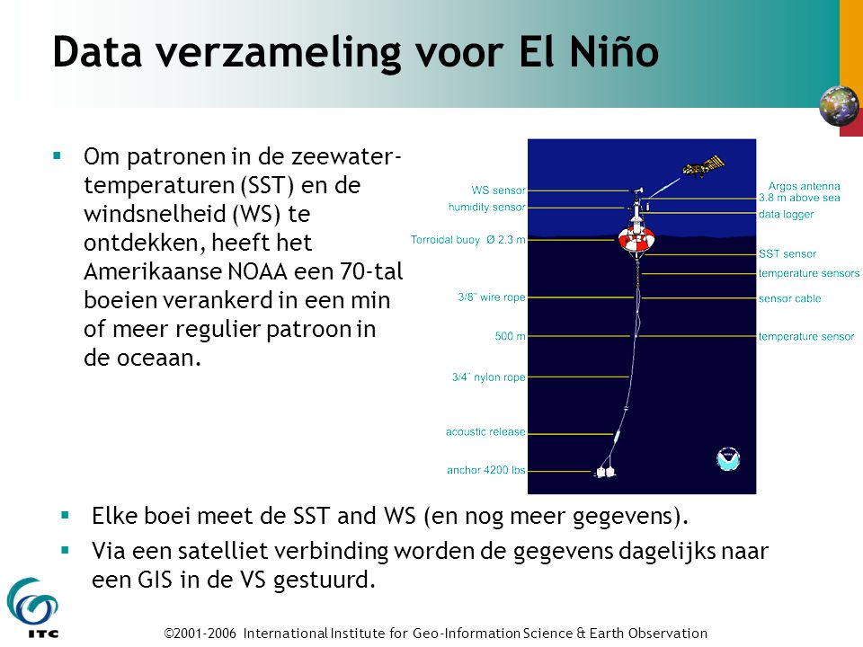 ©2001-2006 International Institute for Geo-Information Science & Earth Observation Data verzameling voor El Niño  Om patronen in de zeewater- tempera