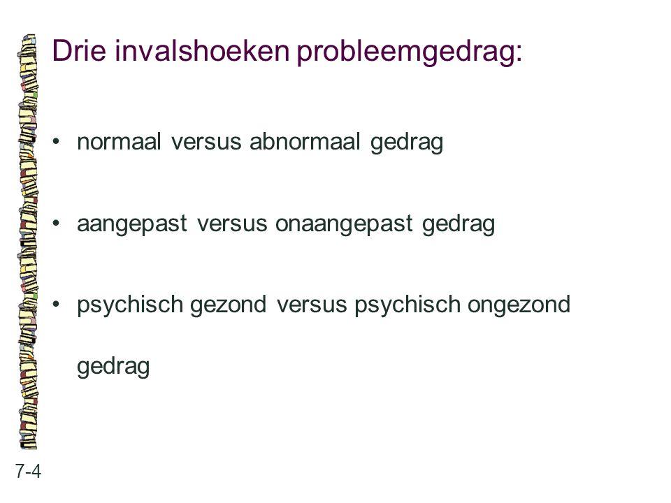 Gedragsproblemen: 7-5 •overbeweeglijkheid •concentratieproblemen •opstandig gedrag •angst •depressiviteit •contactproblemen