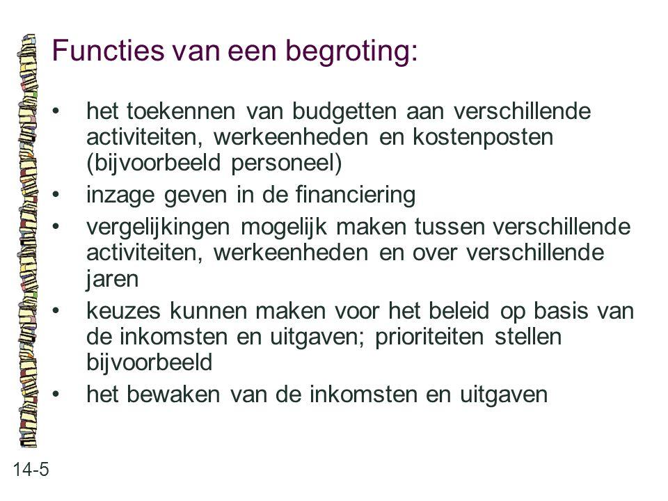 Boekhouden: 14-6 •boekhoudkundige begrippen •een kasboek bijhouden