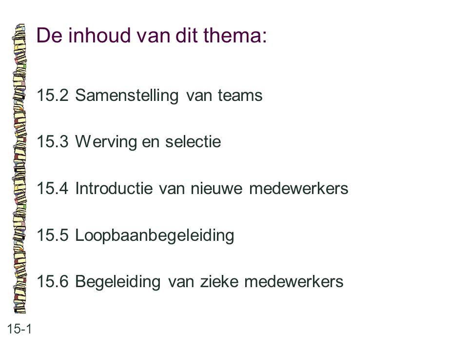 Teamsamenstelling: 15-2 •teamrollen en vaardigheden •niveauverschillen en karaktereigenschappen