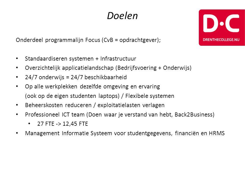 Doelen Onderdeel programmalijn Focus (CvB = opdrachtgever); • Standaardiseren systemen + Infrastructuur • Overzichtelijk applicatielandschap (Bedrijfs