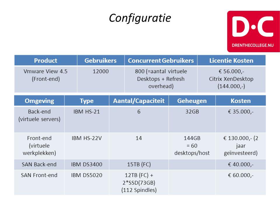 Configuratie OmgevingTypeAantal/CapaciteitGeheugenKosten Back-end (virtuele servers) IBM HS-21632GB€ 35.000,- Front-end (virtuele werkplekken) IBM HS-