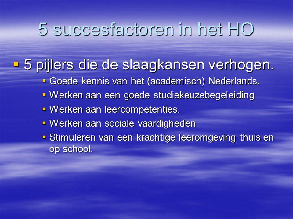 5 succesfactoren in het HO  5 pijlers die de slaagkansen verhogen.  Goede kennis van het (academisch) Nederlands.  Werken aan een goede studiekeuze