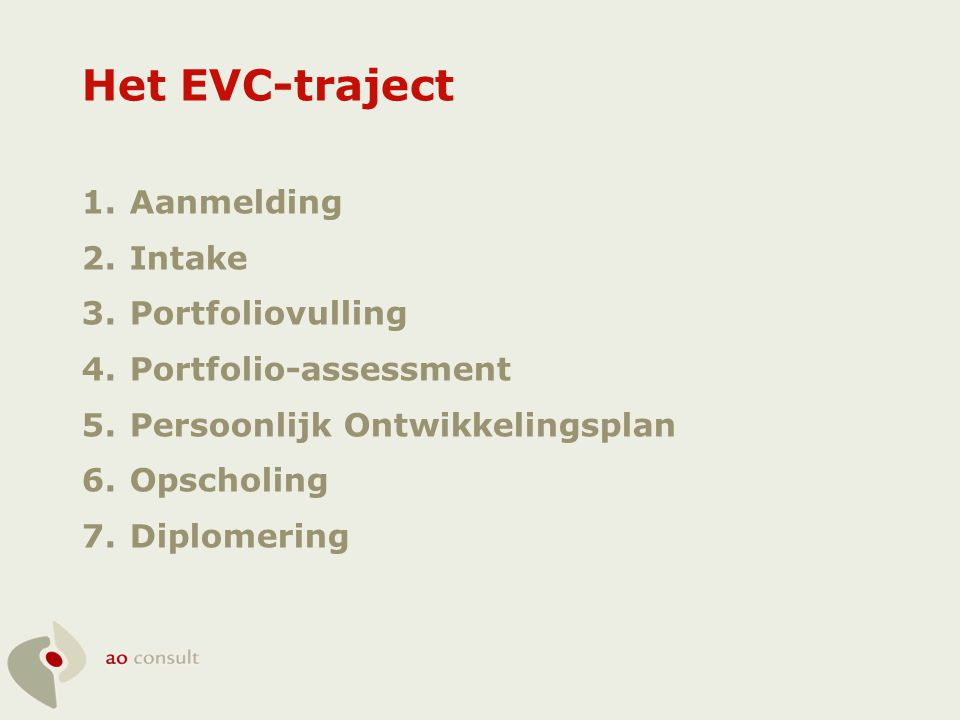 Het EVC-traject 1.Aanmelding 2.Intake 3.Portfoliovulling 4.Portfolio-assessment 5.Persoonlijk Ontwikkelingsplan 6.Opscholing 7.Diplomering
