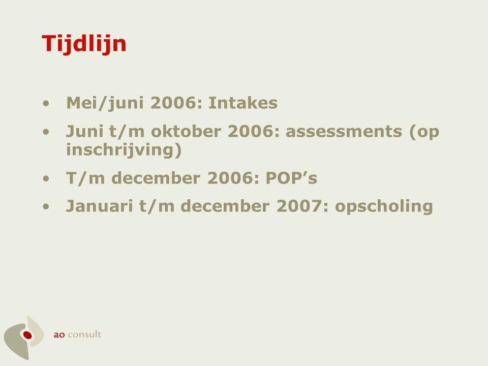 Tijdlijn •Mei/juni 2006: Intakes •Juni t/m oktober 2006: assessments (op inschrijving) •T/m december 2006: POP's •Januari t/m december 2007: opscholin