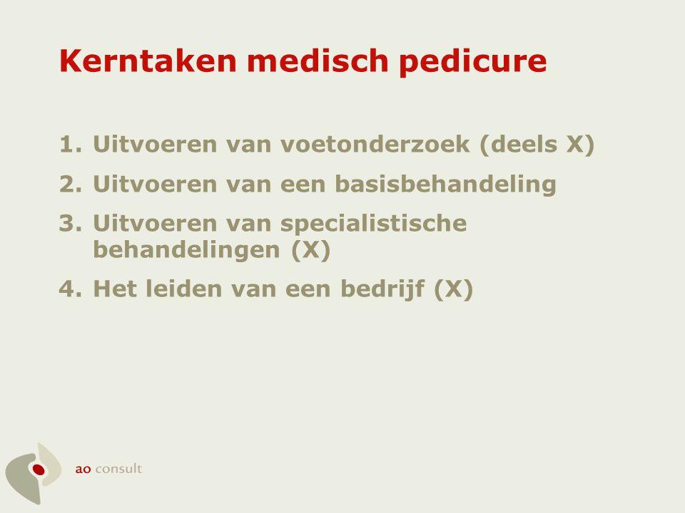Kerntaken medisch pedicure 1.Uitvoeren van voetonderzoek (deels X) 2.Uitvoeren van een basisbehandeling 3.Uitvoeren van specialistische behandelingen