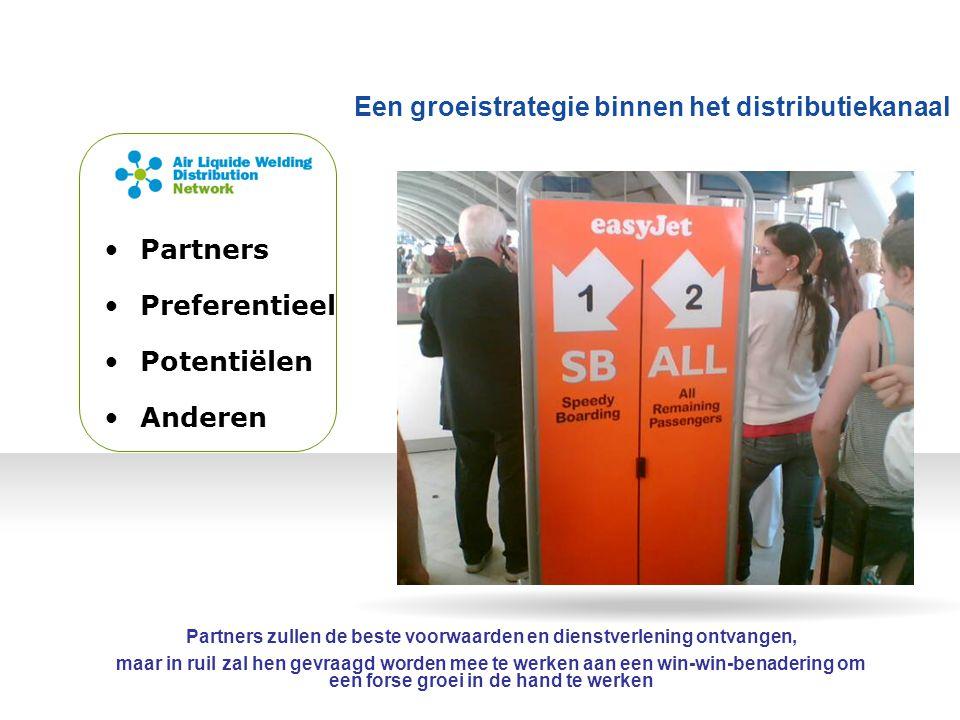 •Partners •Preferentieel •Potentiëlen •Anderen Een groeistrategie binnen het distributiekanaal Partners zullen de beste voorwaarden en dienstverlening ontvangen, maar in ruil zal hen gevraagd worden mee te werken aan een win-win-benadering om een forse groei in de hand te werken