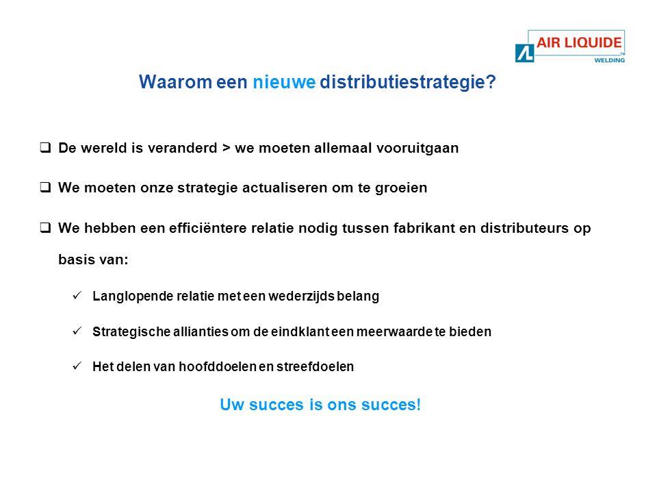 Waarom een nieuwe distributiestrategie.