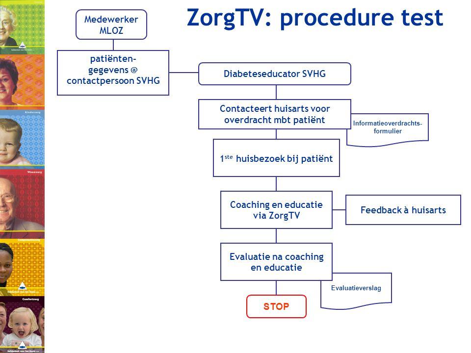 Informatieoverdrachts- formulier ZorgTV: procedure test Diabeteseducator SVHG Contacteert huisarts voor overdracht mbt patiënt 1 ste huisbezoek bij pa