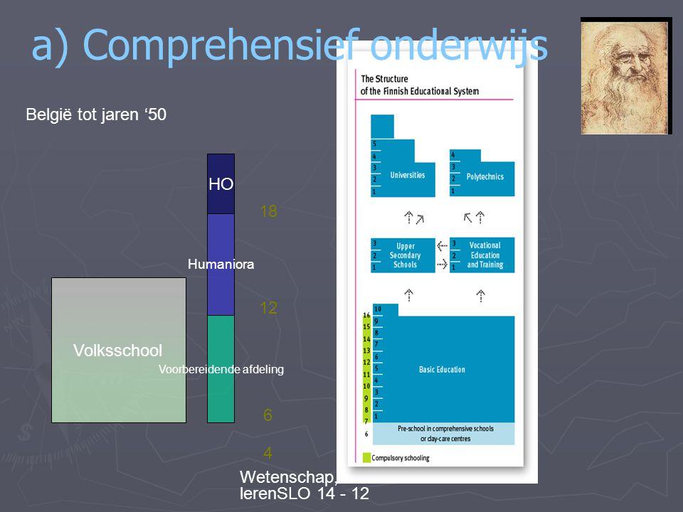 Wetenschap, techniek en lerenSLO 14 - 12 a) Comprehensief onderwijs Volksschool Voorbereidende afdeling Humaniora HO 6 4 12 18 België tot jaren '50