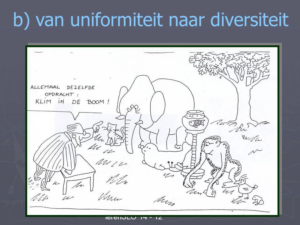 Wetenschap, techniek en lerenSLO 14 - 12 b) van uniformiteit naar diversiteit
