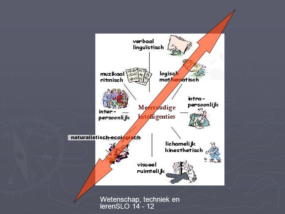 Wetenschap, techniek en lerenSLO 14 - 12 naturalistisch-ecologisch