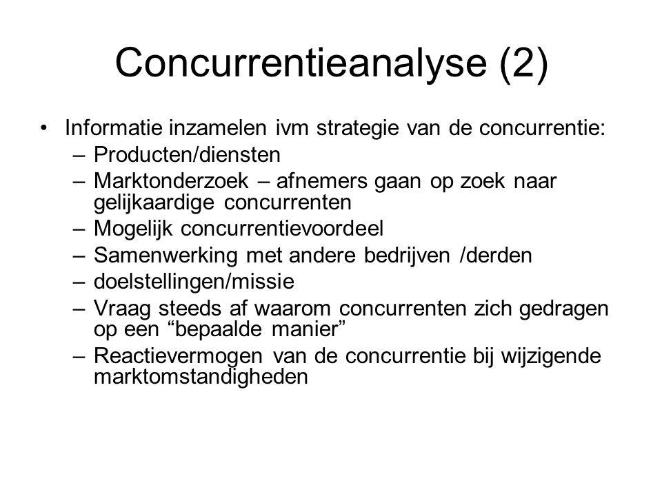 Concurrentieanalyse (2) •Informatie inzamelen ivm strategie van de concurrentie: –Producten/diensten –Marktonderzoek – afnemers gaan op zoek naar geli