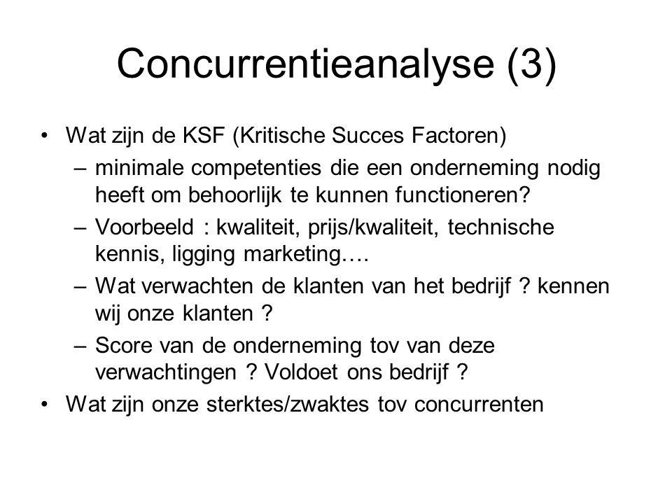 Concurrentieanalyse (3) •Wat zijn de KSF (Kritische Succes Factoren) –minimale competenties die een onderneming nodig heeft om behoorlijk te kunnen fu
