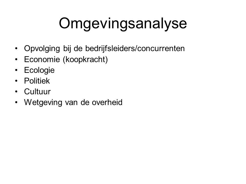Omgevingsanalyse •Opvolging bij de bedrijfsleiders/concurrenten •Economie (koopkracht) •Ecologie •Politiek •Cultuur •Wetgeving van de overheid