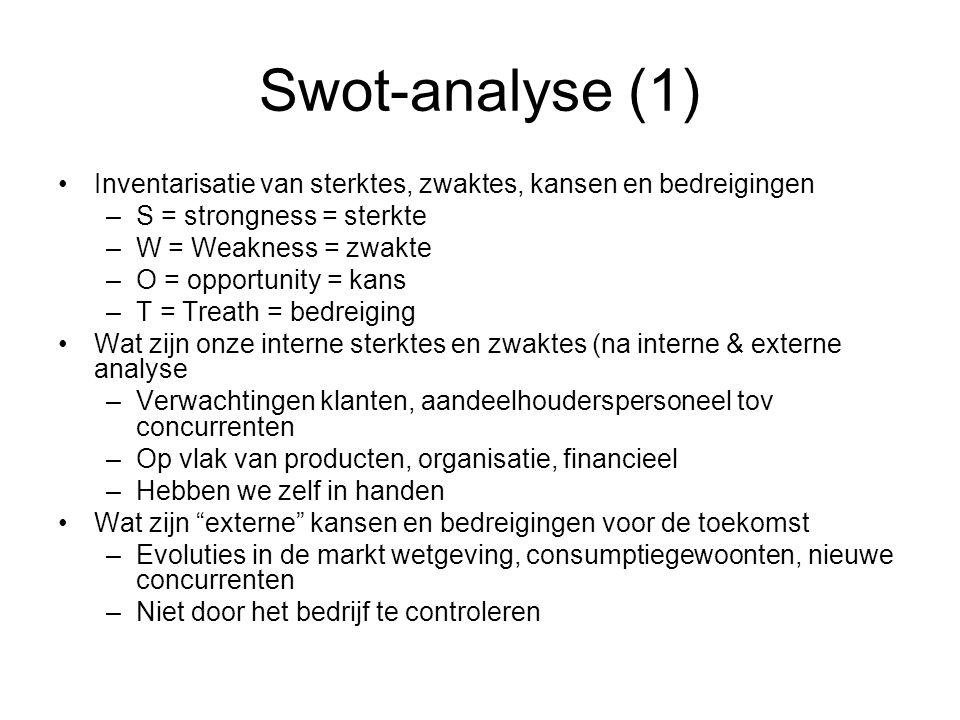 Swot-analyse (1) •Inventarisatie van sterktes, zwaktes, kansen en bedreigingen –S = strongness = sterkte –W = Weakness = zwakte –O = opportunity = kan