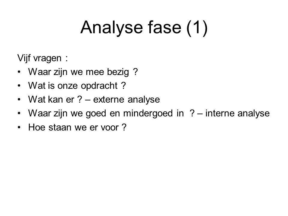 Analyse fase (1) Vijf vragen : •Waar zijn we mee bezig ? •Wat is onze opdracht ? •Wat kan er ? – externe analyse •Waar zijn we goed en mindergoed in ?