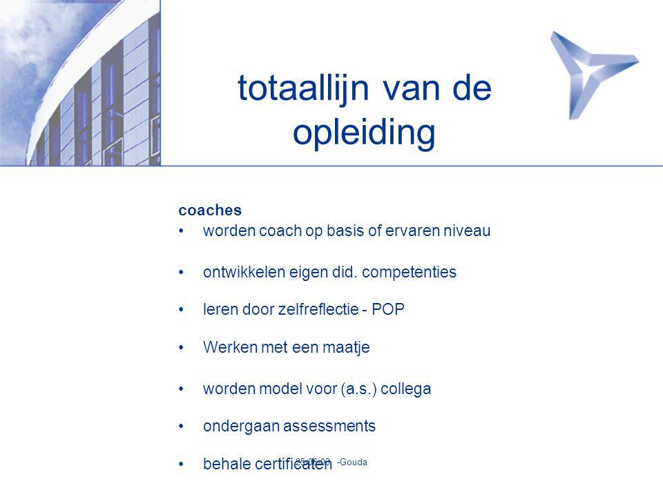 25-06-03 -Gouda totaallijn van de opleiding coaches •worden coach op basis of ervaren niveau •ontwikkelen eigen did.
