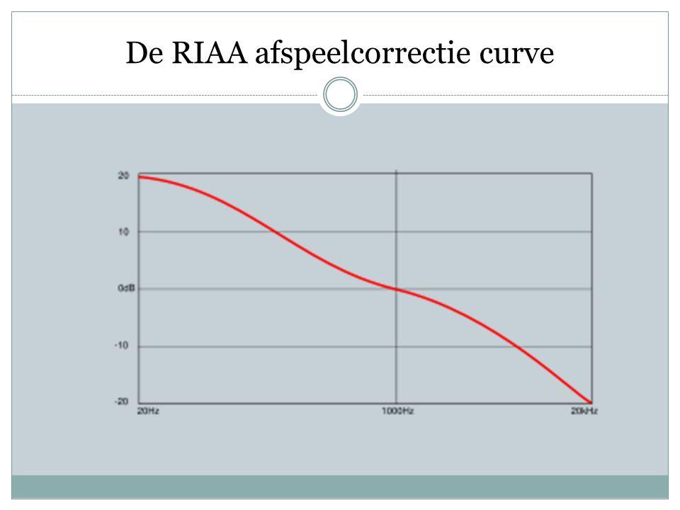 De RIAA afspeelcorrectie curve