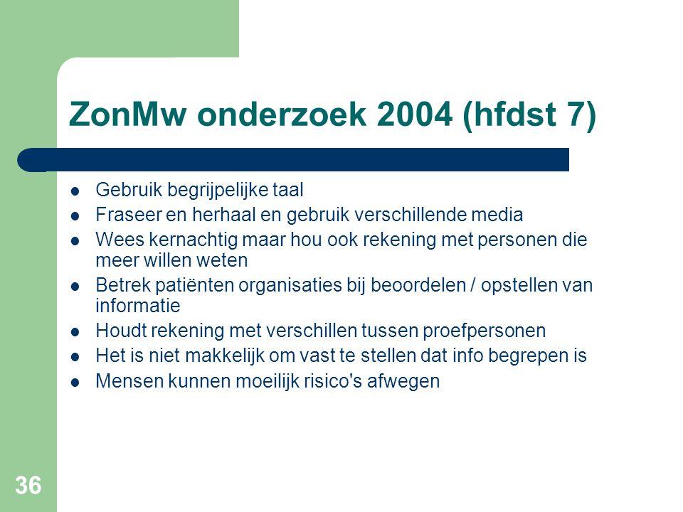 36 ZonMw onderzoek 2004 (hfdst 7)  Gebruik begrijpelijke taal  Fraseer en herhaal en gebruik verschillende media  Wees kernachtig maar hou ook reke