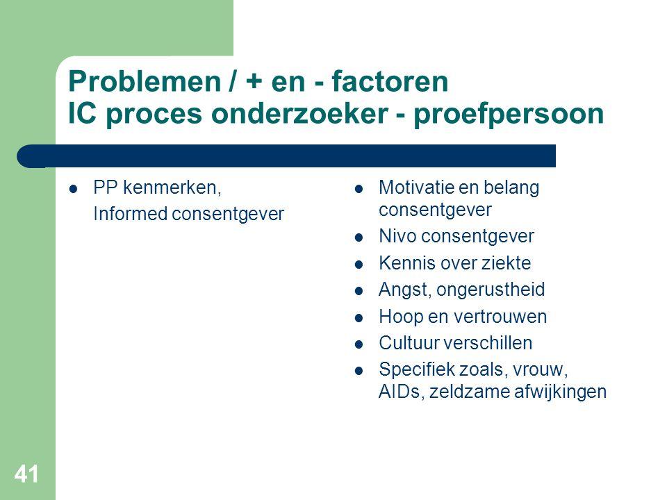 41 Problemen / + en - factoren IC proces onderzoeker - proefpersoon  PP kenmerken, Informed consentgever  Motivatie en belang consentgever  Nivo co