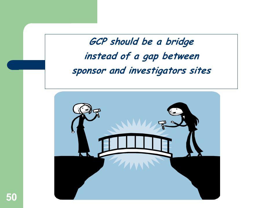 50 GCP should be a bridge instead of a gap between sponsor and investigators sites