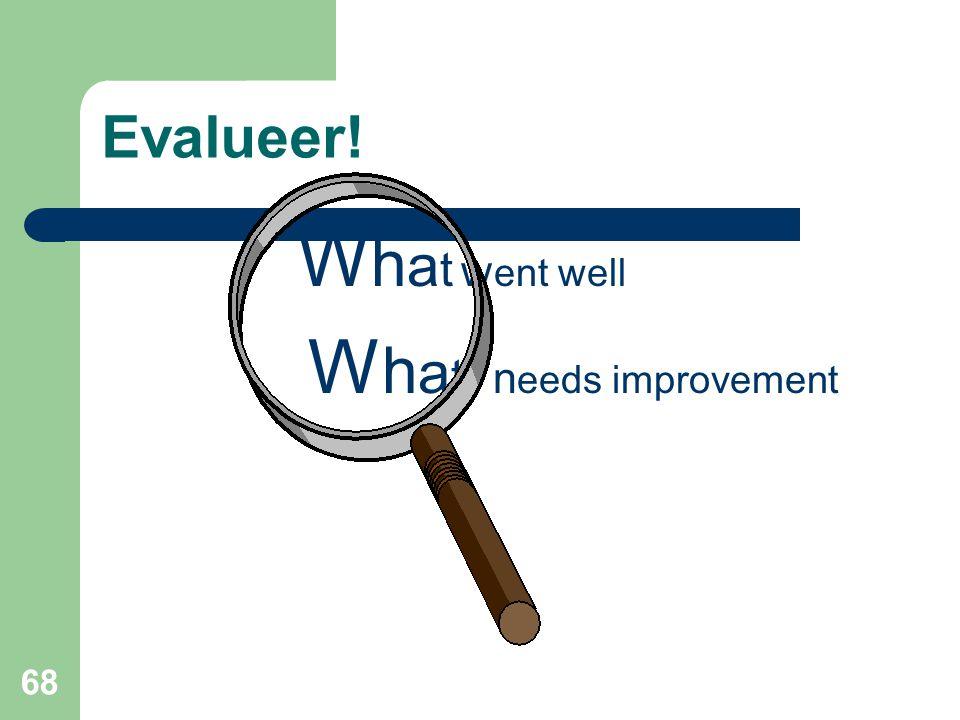 68 Evalueer! W h a t w ent well W h a t n eeds improvement
