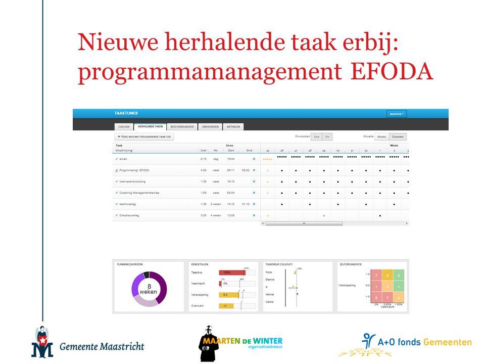 Nieuwe herhalende taak erbij: programmamanagement EFODA