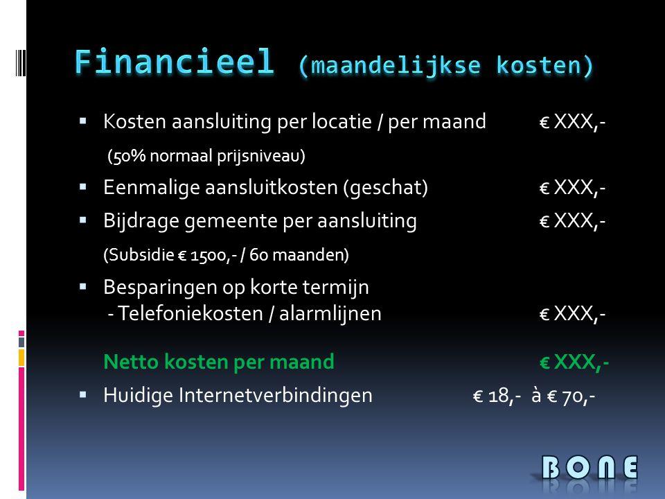  Onderwijsinhoudelijke producten  Digilab  Spraaktechnologie (dyslectie)  Taalgame Taaltreffers  Electronische leeromgeving  Twente Schoolzender  City Learning Centre