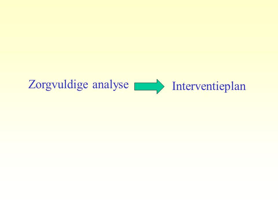 Aanpak van het probleem •Gedragsverandering, bv via gedragstherapeutische aanpak (zie o.a.